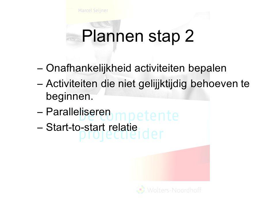 Plannen stap 2 –Onafhankelijkheid activiteiten bepalen –Activiteiten die niet gelijjktijdig behoeven te beginnen.