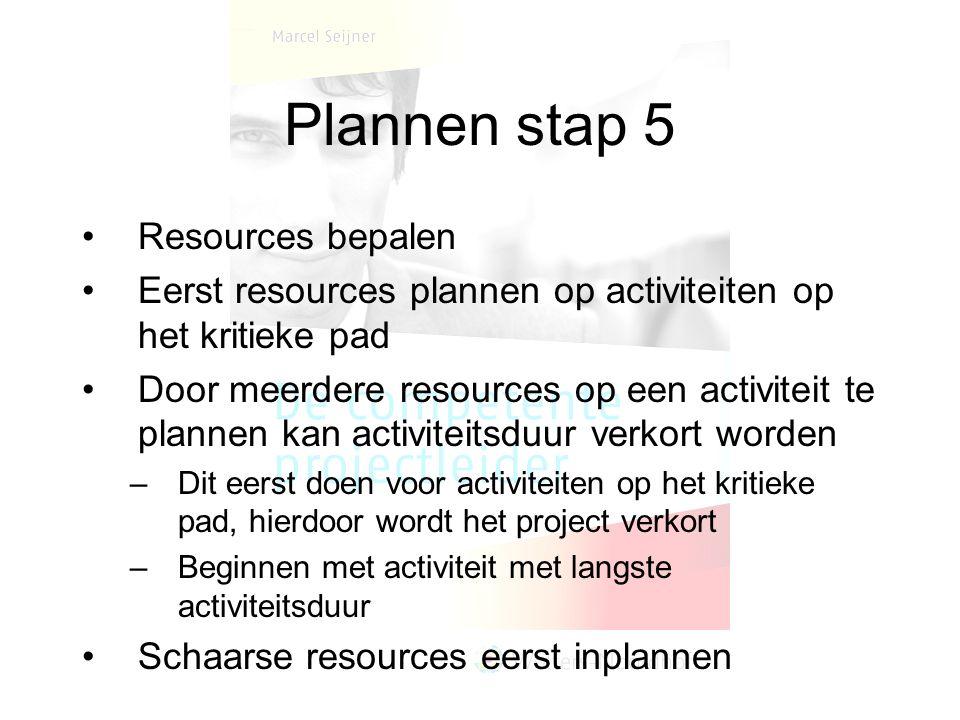 Plannen stap 5 Resources bepalen Eerst resources plannen op activiteiten op het kritieke pad Door meerdere resources op een activiteit te plannen kan activiteitsduur verkort worden –Dit eerst doen voor activiteiten op het kritieke pad, hierdoor wordt het project verkort –Beginnen met activiteit met langste activiteitsduur Schaarse resources eerst inplannen