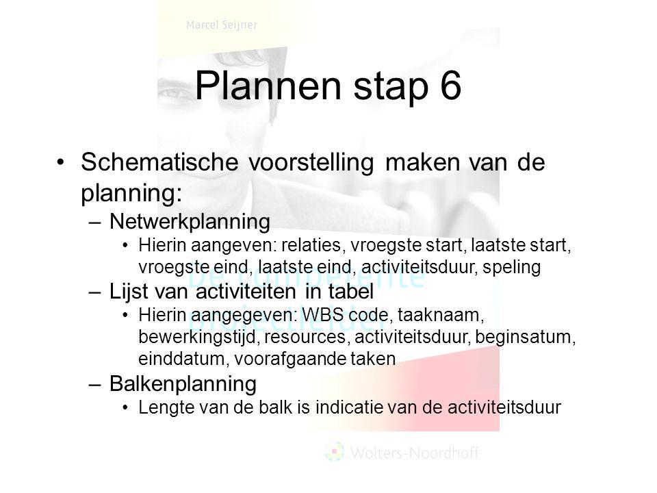 Plannen stap 7 Mijlpalen definiëren –Weergave fase of projectdeel afgerond –Weergave om iets nieuws te kunnen starten –Richtpunt voor nog te voltooien werk –Communicatiemiddel naar opdrachtgever en omgeving –Voortgangsrapportage –Projectdeel afname mogelijkheid –Factureermoment