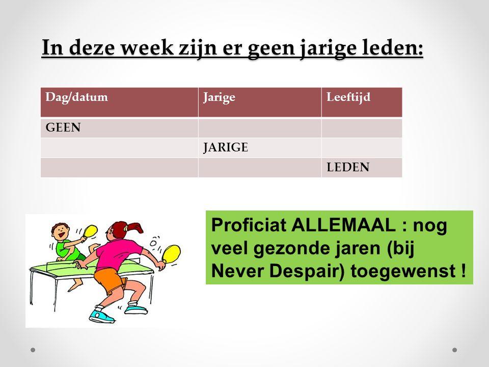 In deze week zijn er geen jarige leden: Dag/datumJarigeLeeftijd GEEN JARIGE LEDEN Proficiat ALLEMAAL : nog veel gezonde jaren (bij Never Despair) toegewenst !