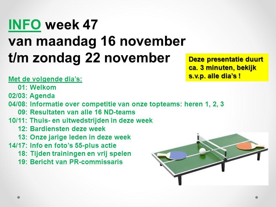 datumtijdevenement Dinsdag 17 november Laatste dag Inleveren boekjes Grote Club Actie aan de trainers of achter de bar !.