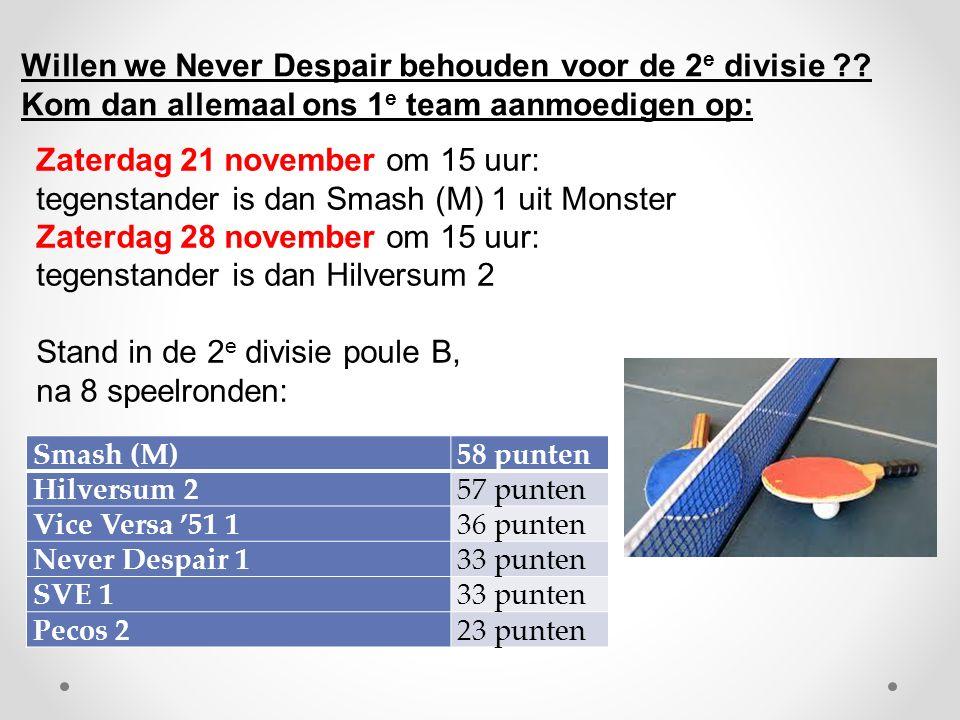 Smash (M)58 punten Hilversum 257 punten Vice Versa '51 136 punten Never Despair 133 punten SVE 133 punten Pecos 223 punten Willen we Never Despair behouden voor de 2 e divisie .