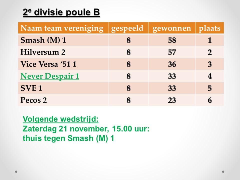 Naam team vereniginggespeeldgewonnenplaats Smash (M) 18581 Hilversum 28572 Vice Versa '51 18363 Never Despair 18334 SVE 18335 Pecos 28236 Volgende wedstrijd: Zaterdag 21 november, 15.00 uur: thuis tegen Smash (M) 1 2 e divisie poule B