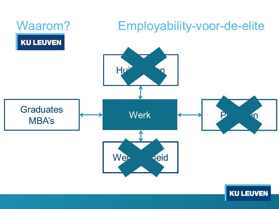 Waarom?Employability-voor-de-elite Werkloosheid Graduates MBA's Werk Pensioen Huishouden