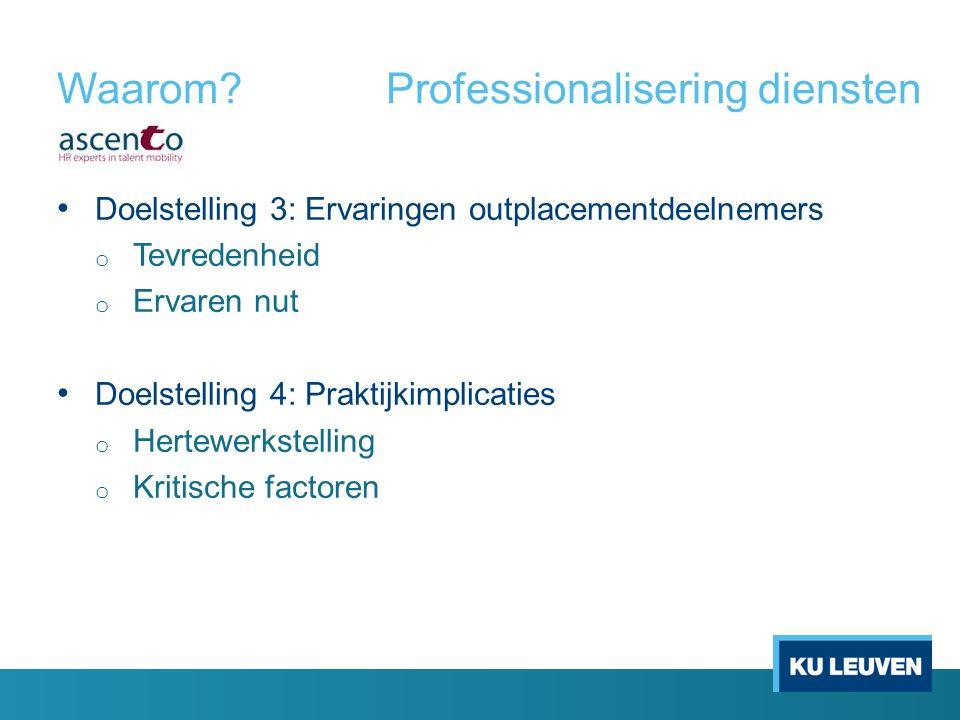 Waarom?Professionalisering diensten Doelstelling 3: Ervaringen outplacementdeelnemers o Tevredenheid o Ervaren nut Doelstelling 4: Praktijkimplicaties