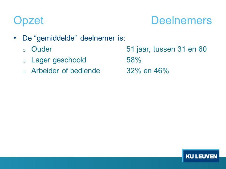 """OpzetDeelnemers De """"gemiddelde"""" deelnemer is: o Ouder 51 jaar, tussen 31 en 60 o Lager geschoold58% o Arbeider of bediende32% en 46%"""