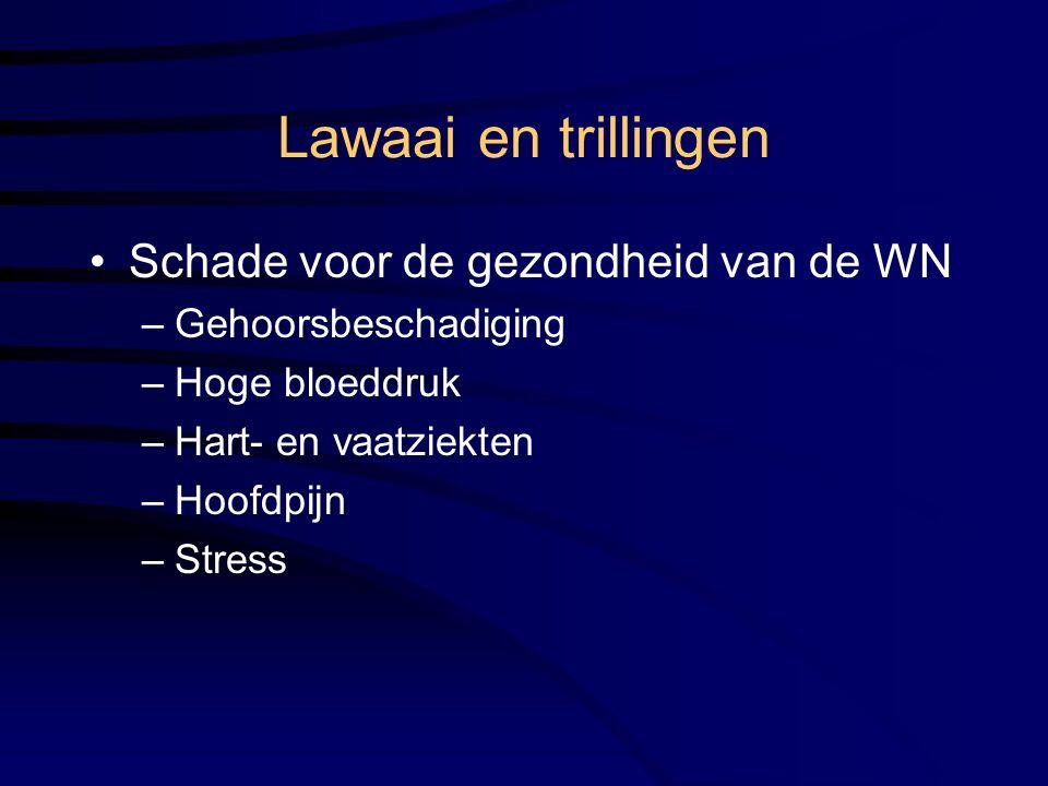 Lawaai en trillingen Schade voor de gezondheid van de WN –Gehoorsbeschadiging –Hoge bloeddruk –Hart- en vaatziekten –Hoofdpijn –Stress
