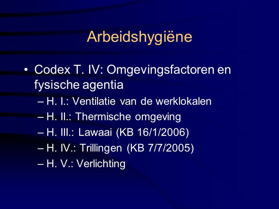 Arbeidshygiëne Codex T.IV: Omgevingsfactoren en fysische agentia –H.