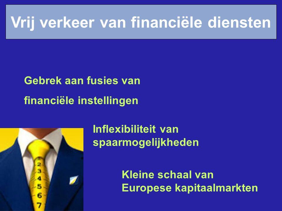 Kleine schaal van Europese kapitaalmarkten Inflexibiliteit van spaarmogelijkheden Gebrek aan fusies van financiële instellingen Vrij verkeer van financiële diensten
