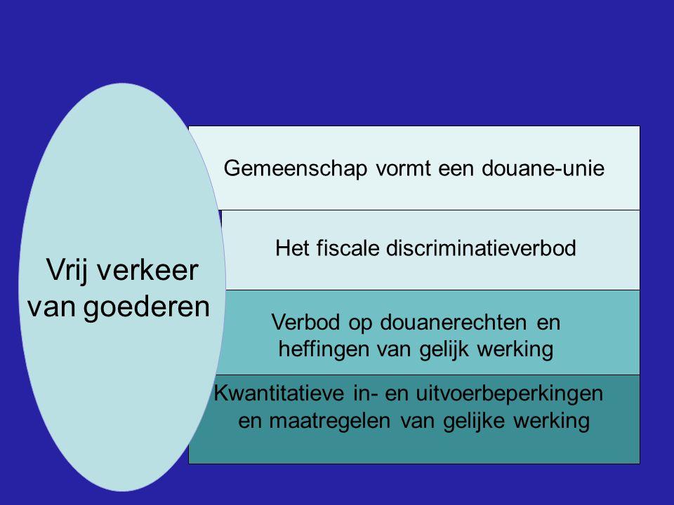 Het fiscale discriminatieverbod Verbod op douanerechten en heffingen van gelijk werking Kwantitatieve in- en uitvoerbeperkingen en maatregelen van gelijke werking Gemeenschap vormt een douane-unie Vrij verkeer van goederen
