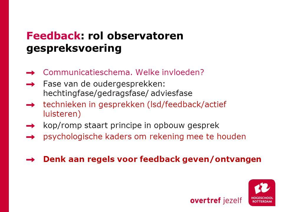 Feedback: rol observatoren gespreksvoering Communicatieschema. Welke invloeden? Fase van de oudergesprekken: hechtingfase/gedragsfase/ adviesfase tech