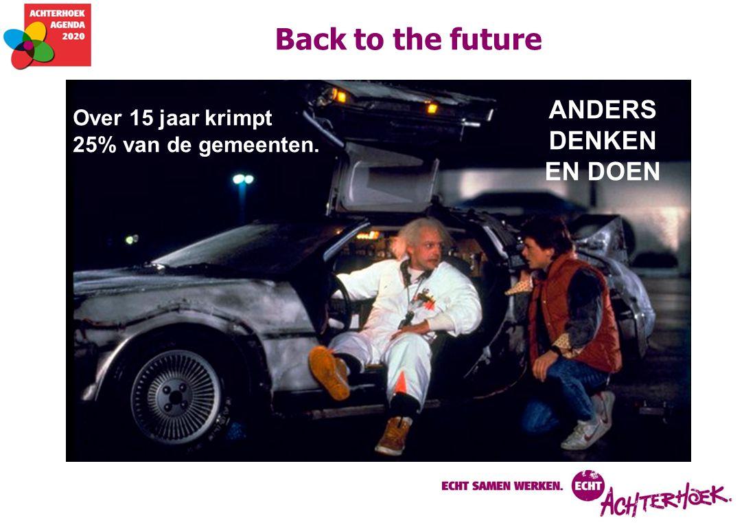 Back to the future Over 15 jaar krimpt 25% van de gemeenten. ANDERS DENKEN EN DOEN