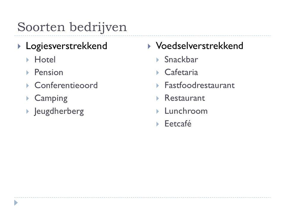 Soorten bedrijven  Logiesverstrekkend  Hotel  Pension  Conferentieoord  Camping  Jeugdherberg  Voedselverstrekkend  Snackbar  Cafetaria  Fastfoodrestaurant  Restaurant  Lunchroom  Eetcafé