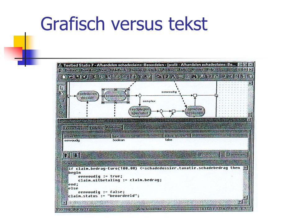 Grafisch versus tekst