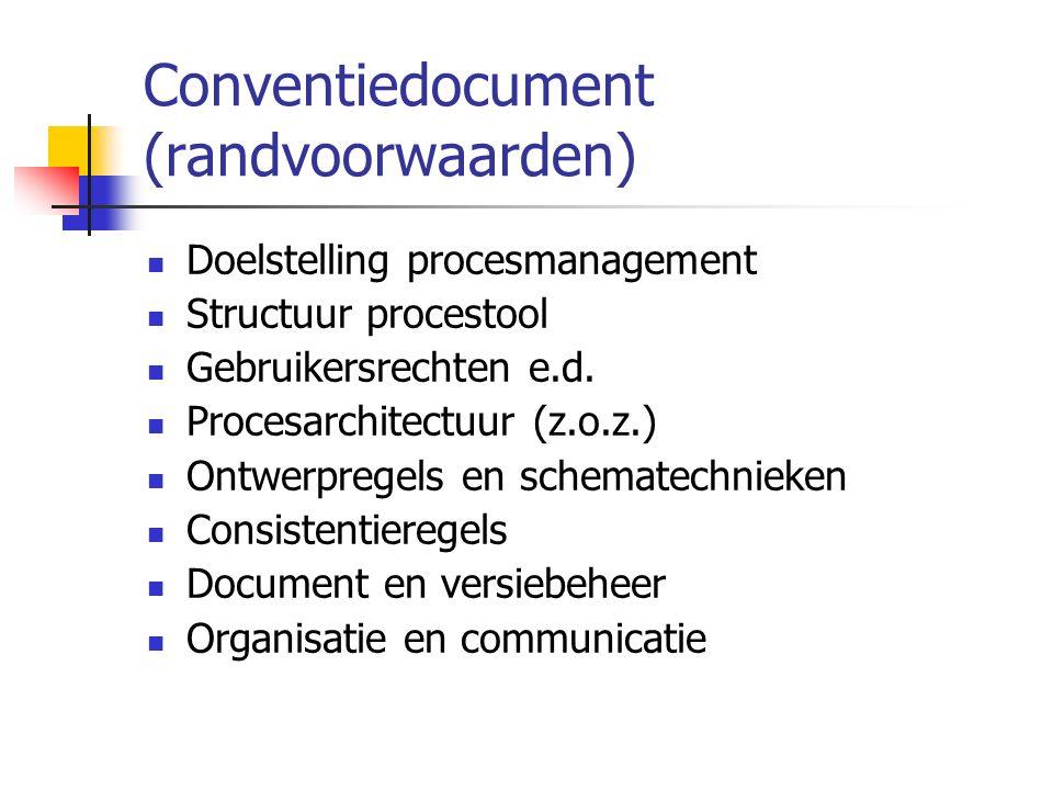 Conventiedocument (randvoorwaarden) Doelstelling procesmanagement Structuur procestool Gebruikersrechten e.d. Procesarchitectuur (z.o.z.) Ontwerpregel