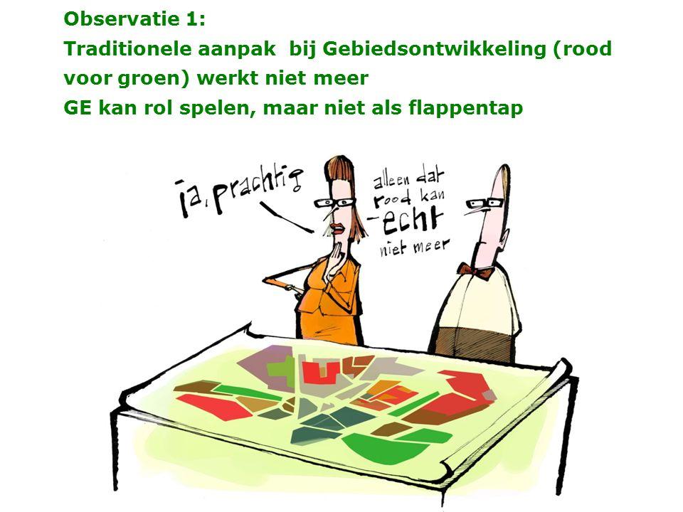 Observatie 1: Traditionele aanpak bij Gebiedsontwikkeling (rood voor groen) werkt niet meer GE kan rol spelen, maar niet als flappentap