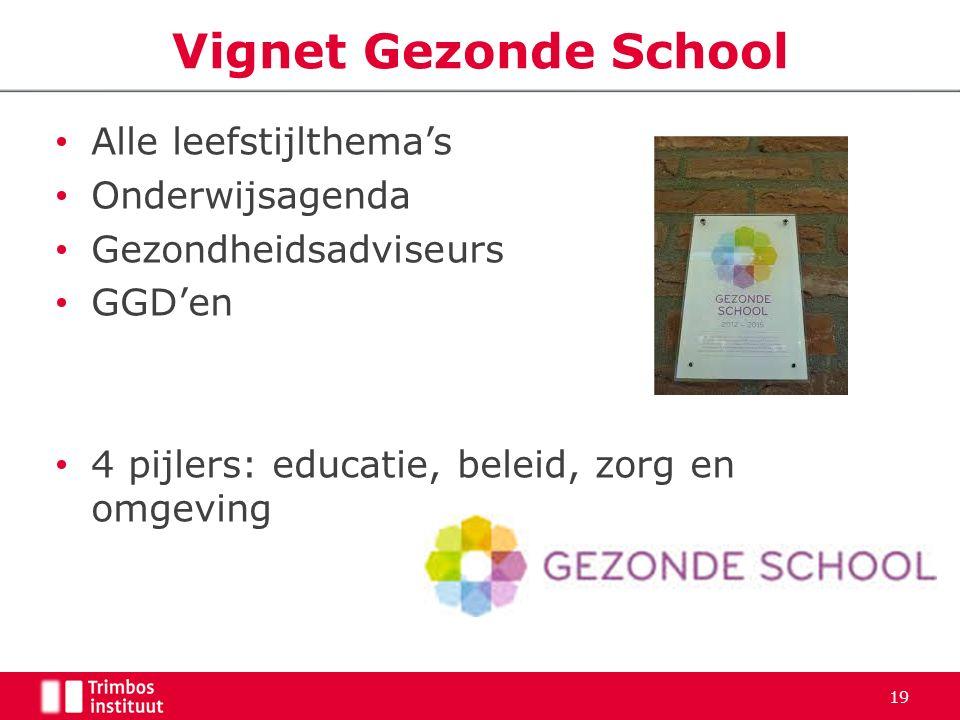 Alle leefstijlthema's Onderwijsagenda Gezondheidsadviseurs GGD'en 4 pijlers: educatie, beleid, zorg en omgeving Vignet Gezonde School 19