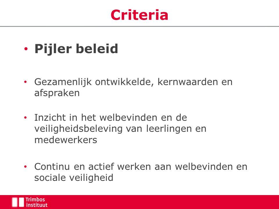Criteria Pijler beleid Gezamenlijk ontwikkelde, kernwaarden en afspraken Inzicht in het welbevinden en de veiligheidsbeleving van leerlingen en medewe