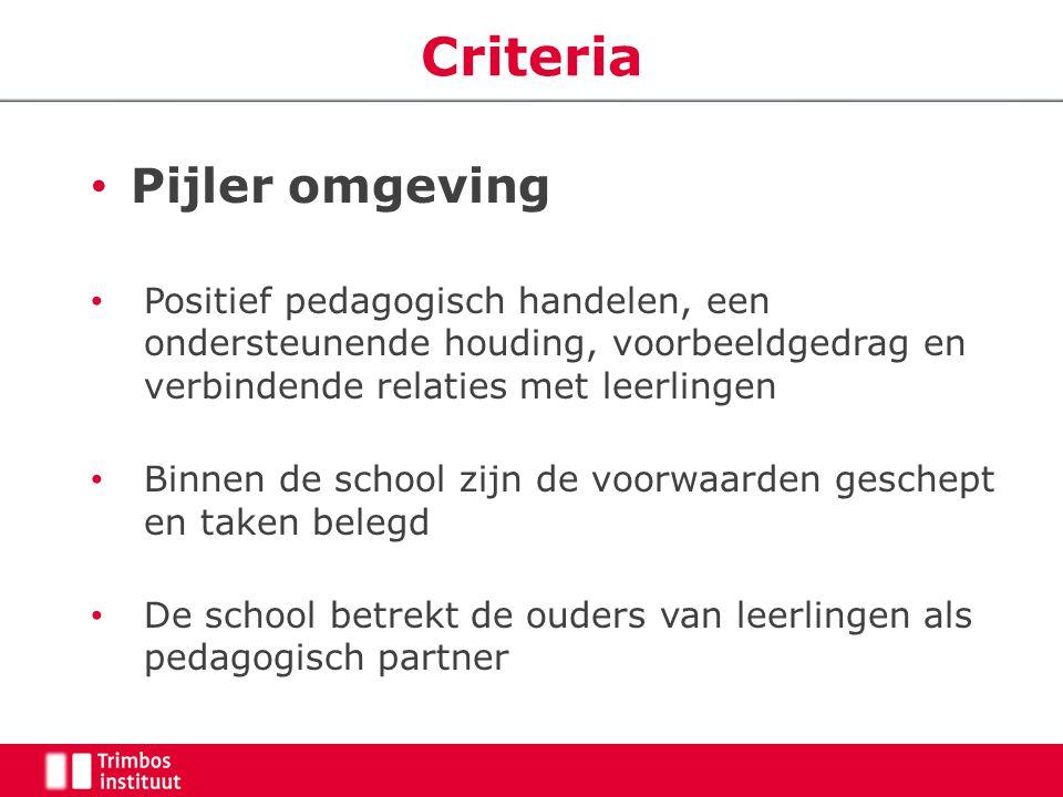 Criteria Pijler omgeving Positief pedagogisch handelen, een ondersteunende houding, voorbeeldgedrag en verbindende relaties met leerlingen Binnen de s