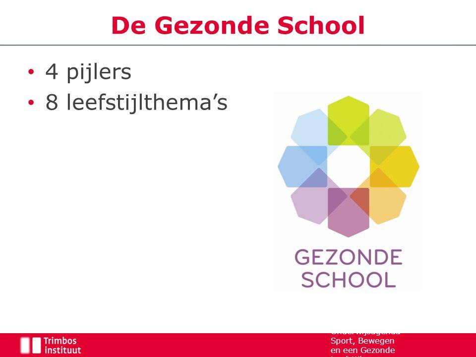 De Gezonde School 4 pijlers 8 leefstijlthema's Onderwijsagenda Sport, Bewegen en een Gezonde Leefstijl