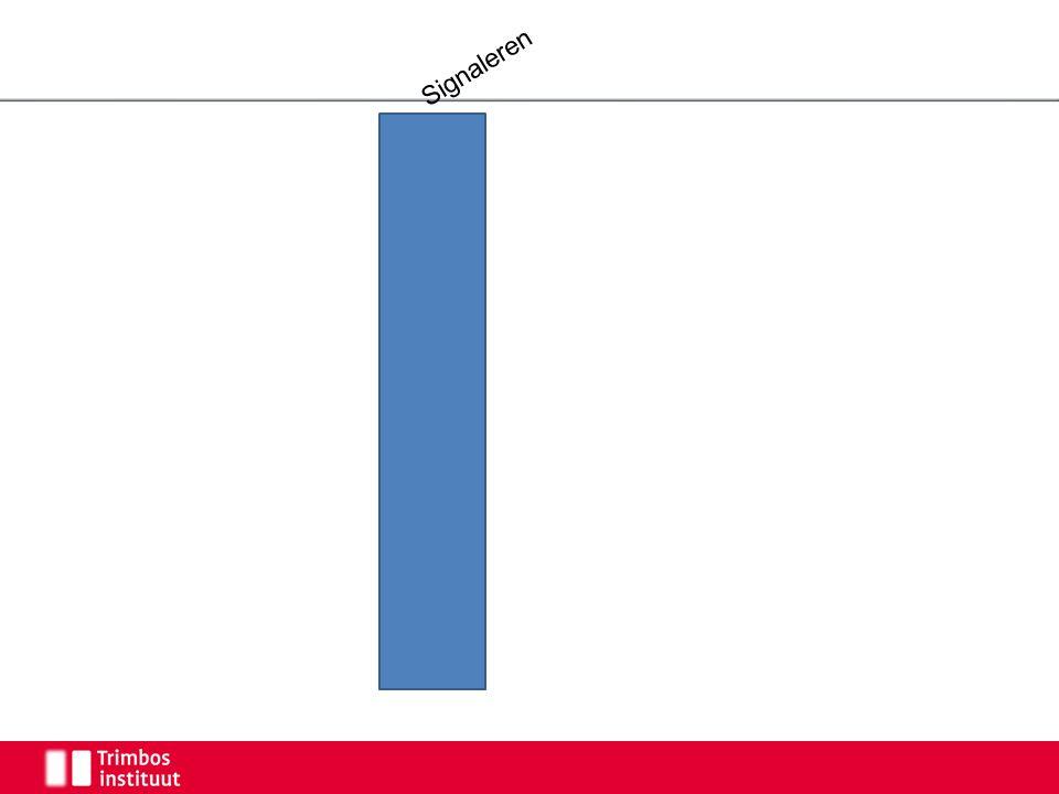 Onderwijsagenda Stichting Leerplan Ontwikkeling (SLO) Leerplankader Bewegen en andere leefstijlthema's Leerlijn Roken, alcohol en drugs Implementatie: 2015 Doorlopende leerlijn 36