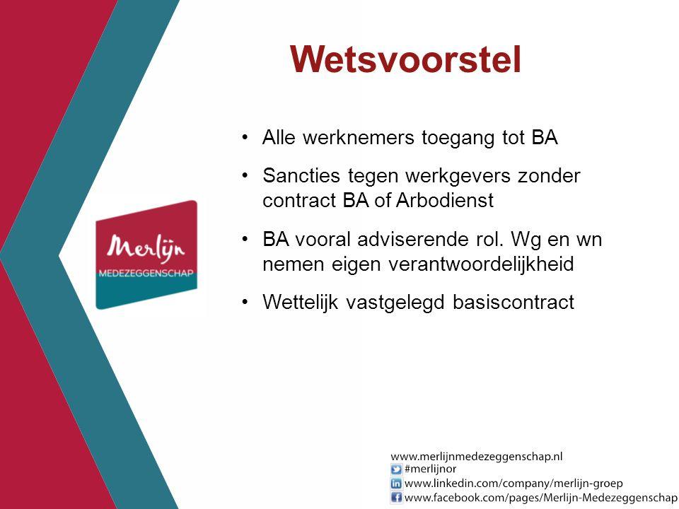 Wetsvoorstel Alle werknemers toegang tot BA Sancties tegen werkgevers zonder contract BA of Arbodienst BA vooral adviserende rol. Wg en wn nemen eigen