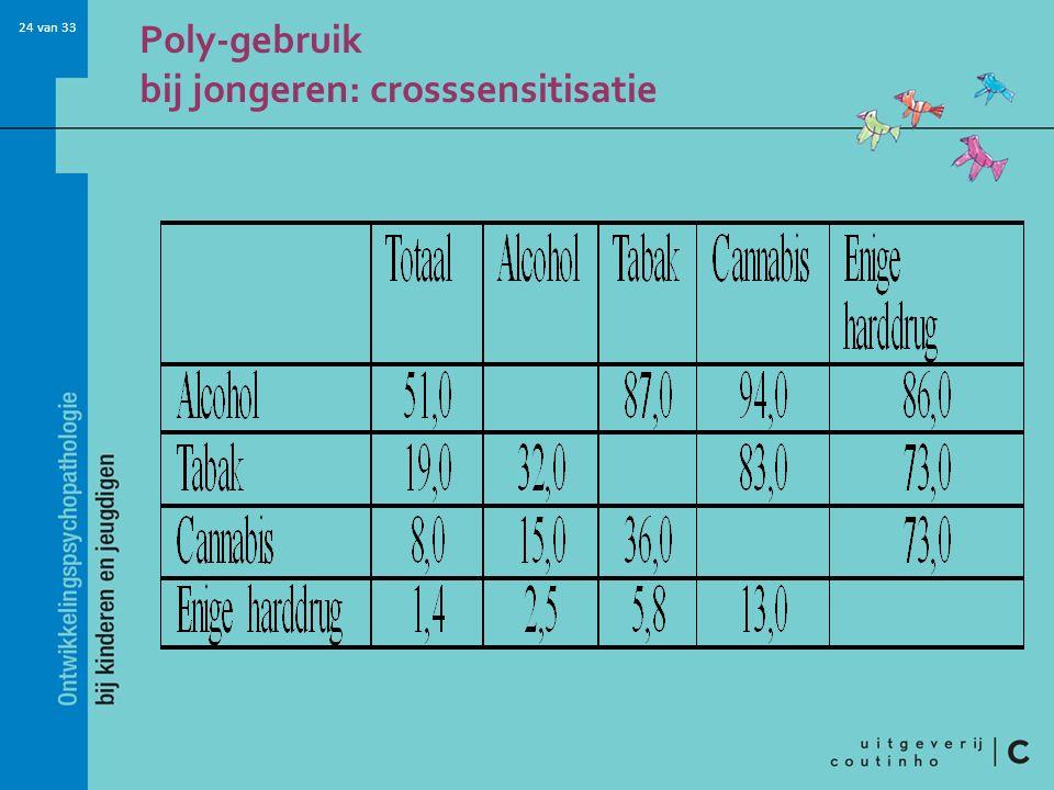 24 van 33 Poly-gebruik bij jongeren: crosssensitisatie