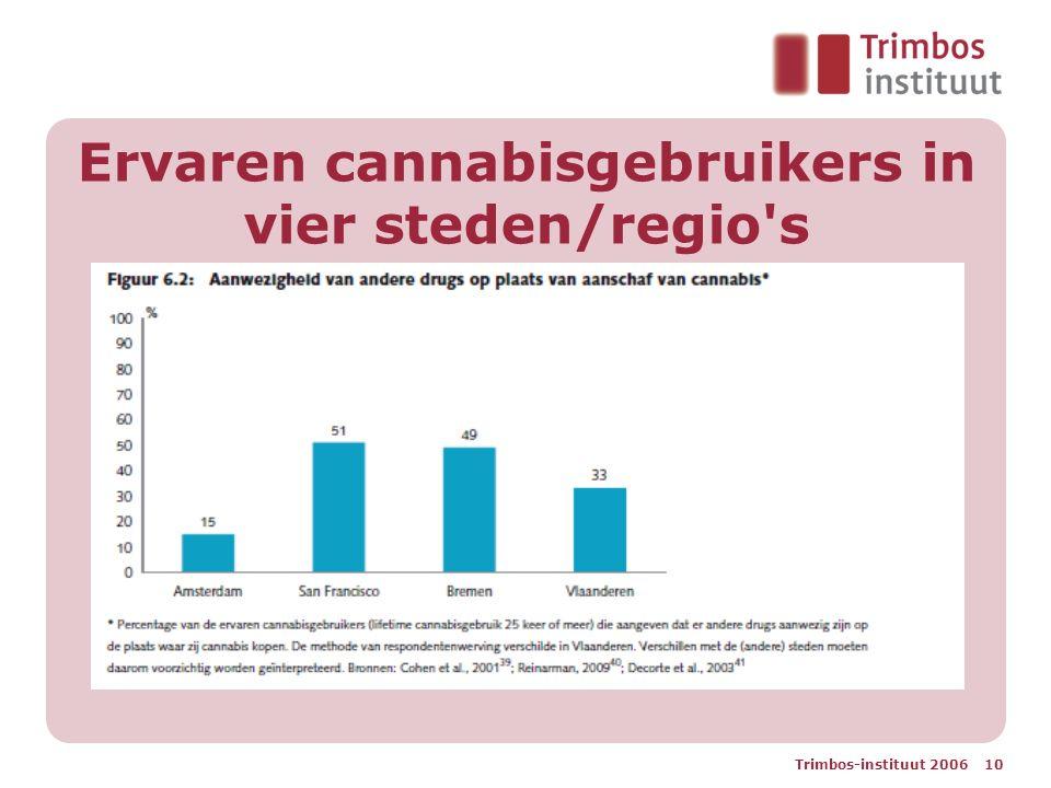 Ervaren cannabisgebruikers in vier steden/regio s Trimbos-instituut 2006 10