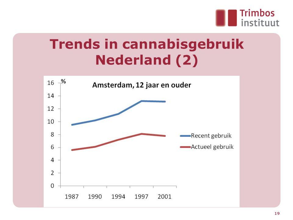 Trends in cannabisgebruik Nederland (2) 19