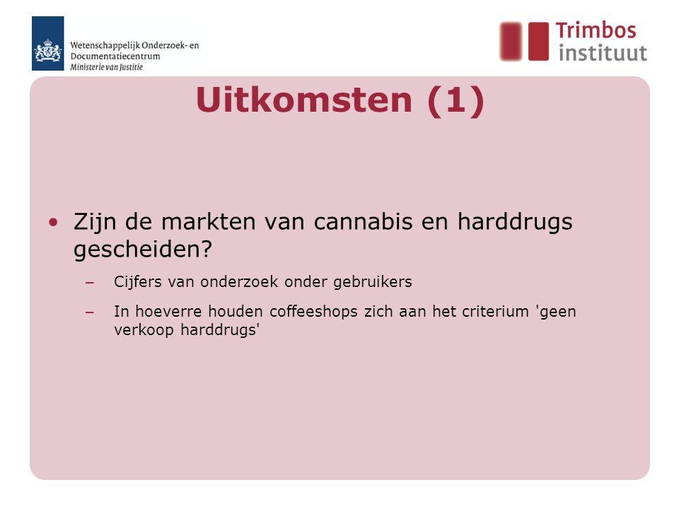 Uitkomsten (1) Zijn de markten van cannabis en harddrugs gescheiden? – Cijfers van onderzoek onder gebruikers – In hoeverre houden coffeeshops zich aa