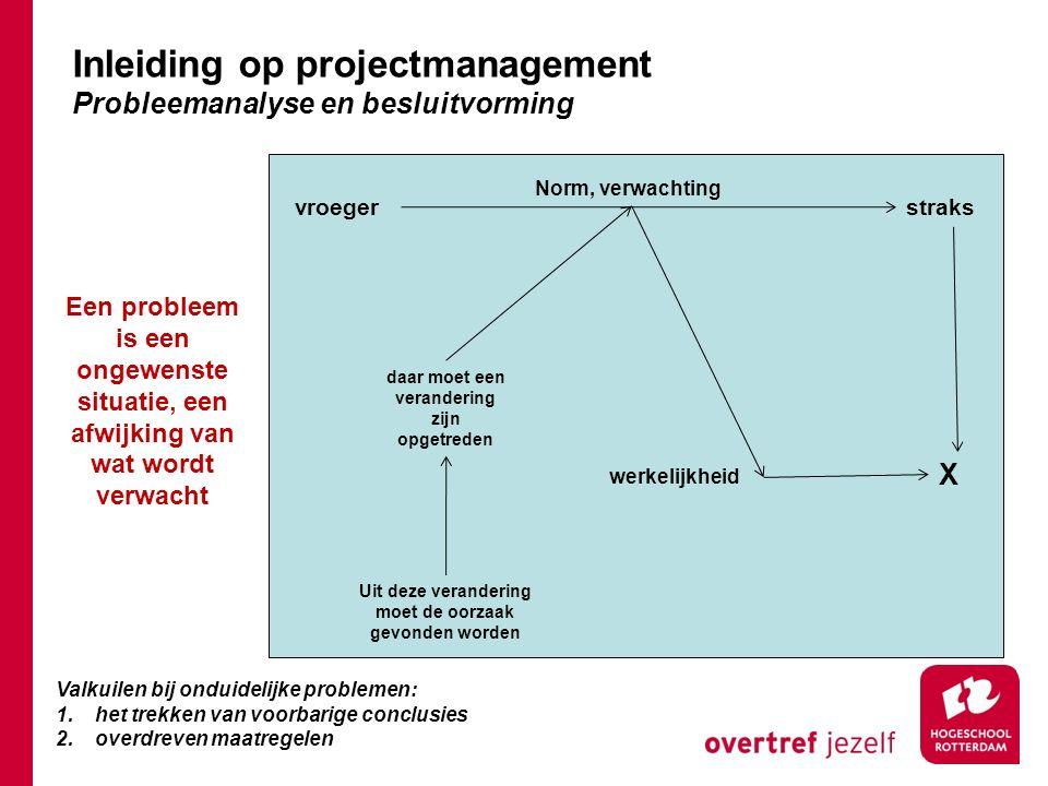 Inleiding op projectmanagement Probleemanalyse en besluitvorming vroegerstraks Norm, verwachting X werkelijkheid daar moet een verandering zijn opgetreden Uit deze verandering moet de oorzaak gevonden worden Een probleem is een ongewenste situatie, een afwijking van wat wordt verwacht Valkuilen bij onduidelijke problemen: 1.het trekken van voorbarige conclusies 2.overdreven maatregelen