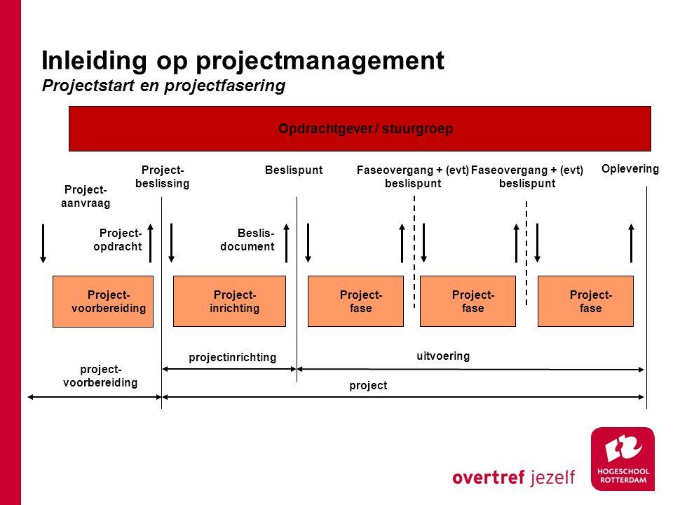 Project- voorbereiding Project- inrichting Project- fase Project- fase Project- fase Beslispunt uitvoering projectinrichting project Opdrachtgever / s