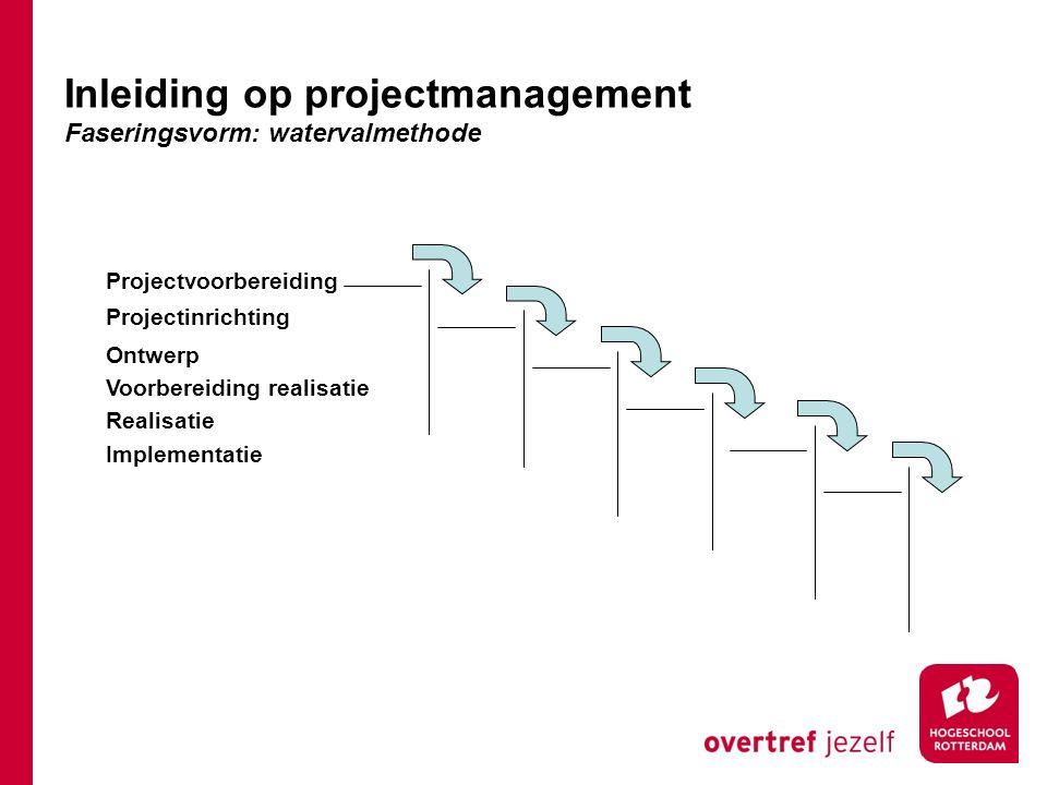 Projectvoorbereiding Projectinrichting Ontwerp Voorbereiding realisatie Realisatie Implementatie Inleiding op projectmanagement Faseringsvorm: waterva
