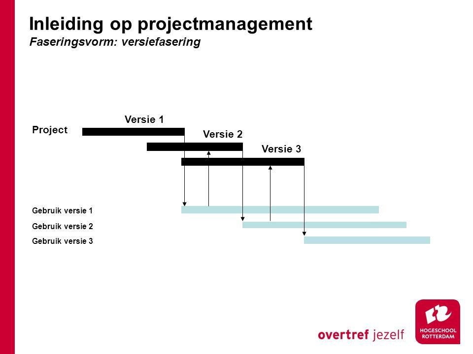 Project Gebruik versie 1 Versie 1 Versie 2 Versie 3 Gebruik versie 2 Gebruik versie 3 Inleiding op projectmanagement Faseringsvorm: versiefasering