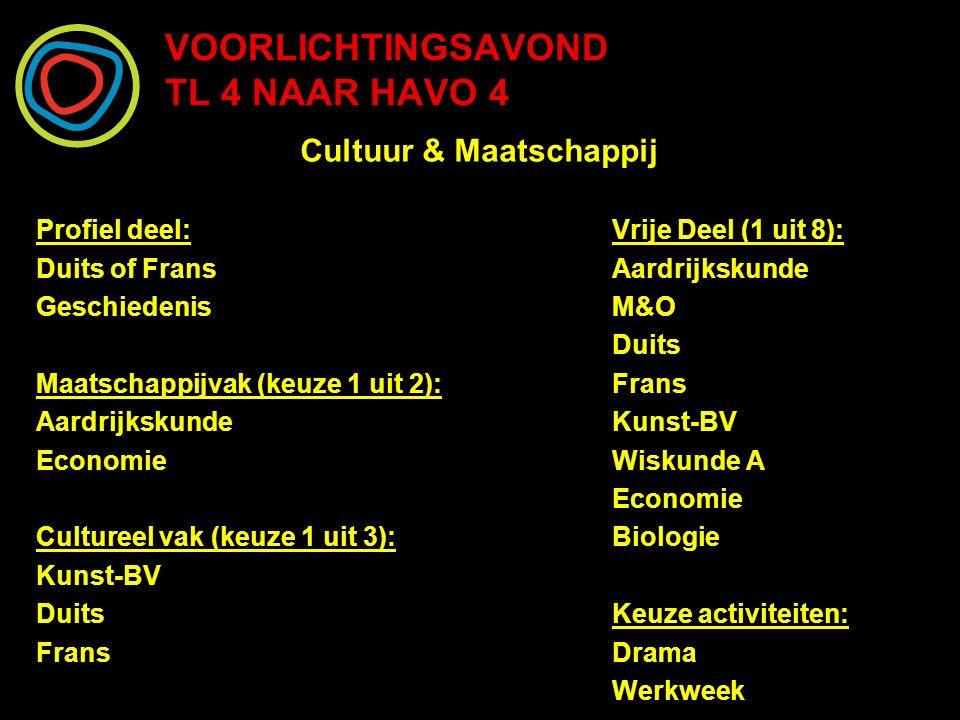 Cultuur & Maatschappij Profiel deel:Vrije Deel (1 uit 8): Duits of FransAardrijkskunde GeschiedenisM&O Duits Maatschappijvak (keuze 1 uit 2):Frans Aar