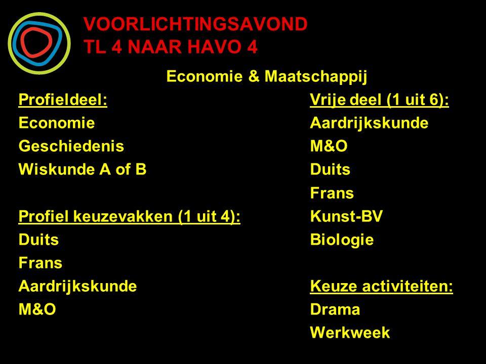 Economie & Maatschappij Profieldeel:Vrije deel (1 uit 6): EconomieAardrijkskunde GeschiedenisM&O Wiskunde A of BDuits Frans Profiel keuzevakken (1 uit