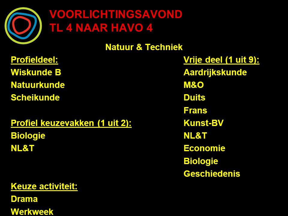 VOORLICHTINGSAVOND TL 4 NAAR HAVO 4 Natuur & Techniek Profieldeel:Vrije deel (1 uit 9): Wiskunde BAardrijkskunde NatuurkundeM&O ScheikundeDuits Frans
