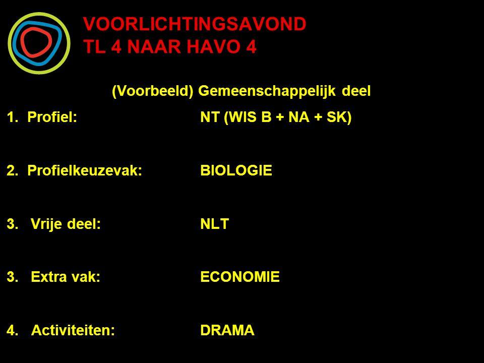 VOORLICHTINGSAVOND TL 4 NAAR HAVO 4 (Voorbeeld) Gemeenschappelijk deel 1. Profiel: NT (WIS B + NA + SK) 2. Profielkeuzevak: BIOLOGIE 3.Vrije deel: NLT