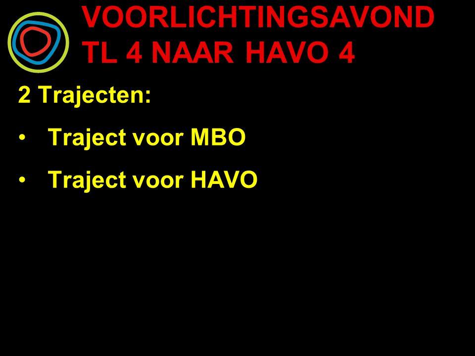 VOORLICHTINGSAVOND TL 4 NAAR HAVO 4 Traject voor MBO: -Aanmelden vóór 1 april -Open dagen -Oriëntatiedagen