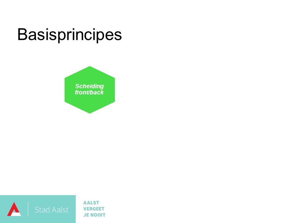 Basisprincipes Scheiding front/back