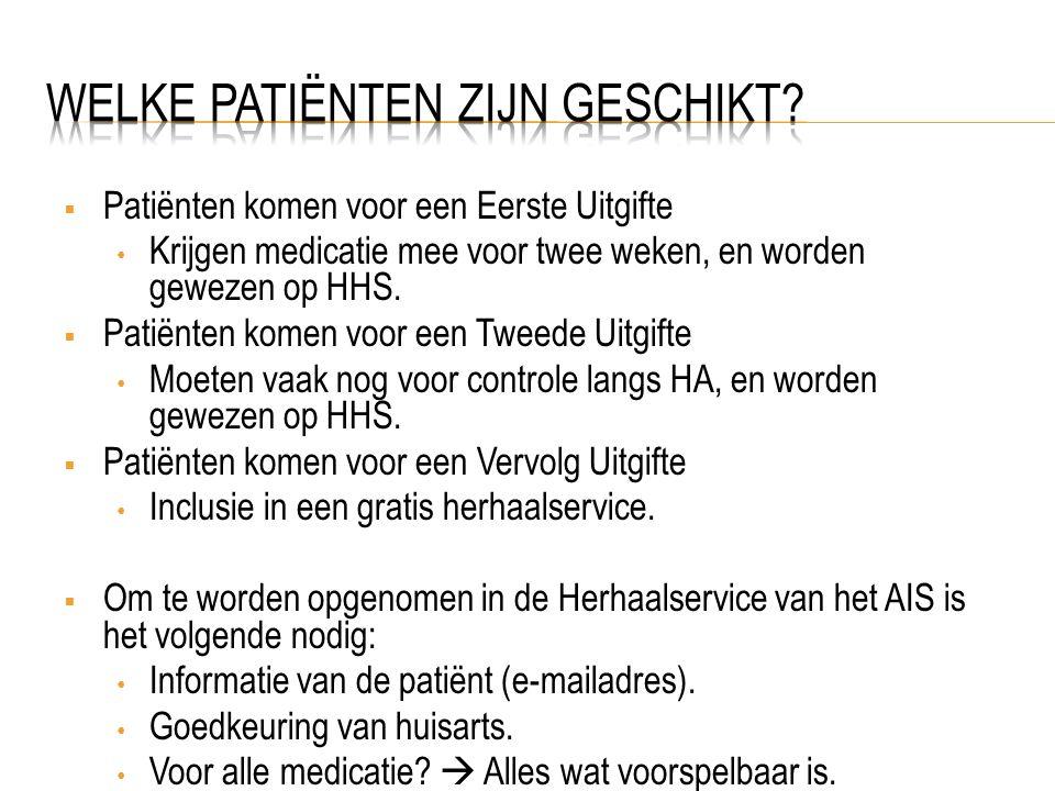  Patiënten komen voor een Eerste Uitgifte Krijgen medicatie mee voor twee weken, en worden gewezen op HHS.