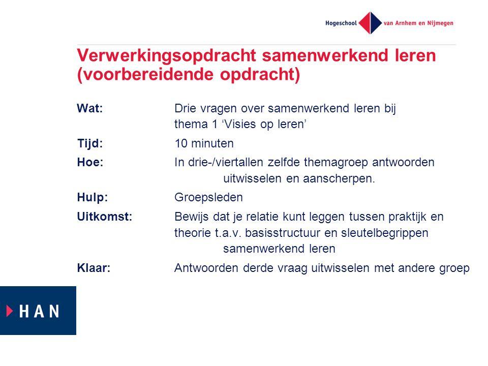 Verwerkingsopdracht samenwerkend leren (voorbereidende opdracht) Wat: Drie vragen over samenwerkend leren bij thema 1 'Visies op leren' Tijd: 10 minut
