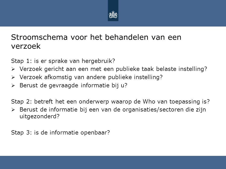 Stroomschema voor het behandelen van een verzoek Stap 1: is er sprake van hergebruik?  Verzoek gericht aan een met een publieke taak belaste instelli