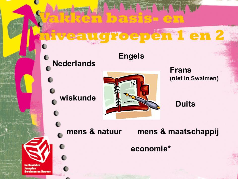 Vakken basis- en niveaugroepen 1 en 2 Nederlands Engels Frans (niet in Swalmen) Duits economie* mens & natuur mens & maatschappij wiskunde