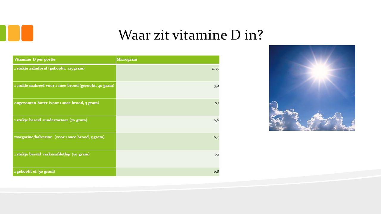 Waar zit vitamine D in.