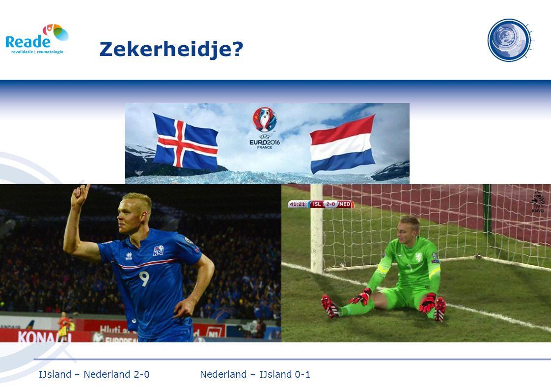 Zekerheidje? IJsland – Nederland 2-0Nederland – IJsland 0-1