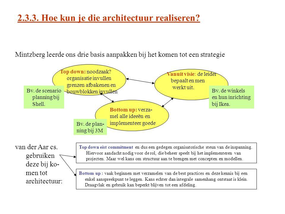 2.3.3. Hoe kun je die architectuur realiseren.