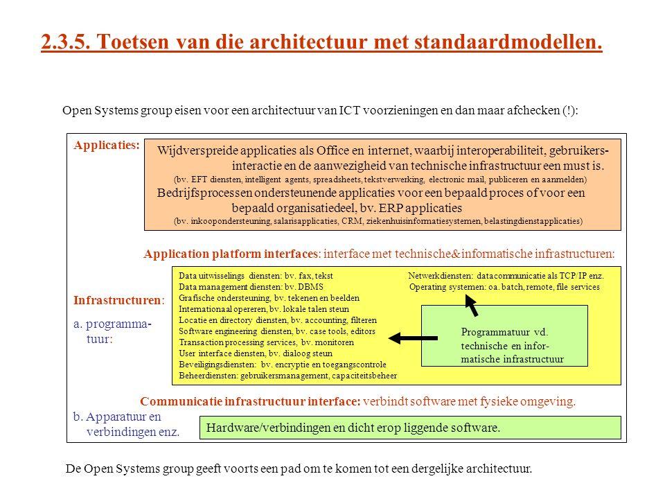 2.3.5. Toetsen van die architectuur met standaardmodellen.