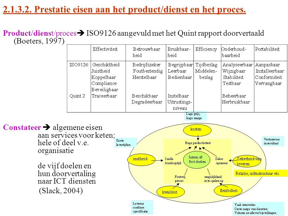 2.1.3.2. Prestatie eisen aan het product/dienst en het proces.