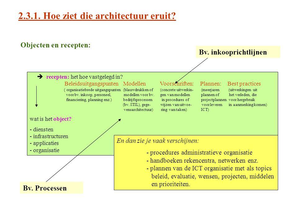 2.3.1. Hoe ziet die architectuur eruit. Objecten en recepten:  recepten: het hoe vastgelegd in.
